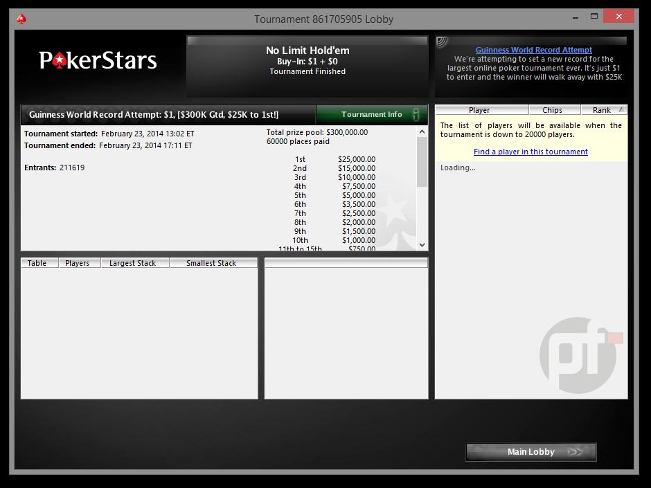 pokerstars-world-record-gik-ikke