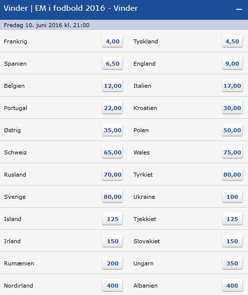 odds_tyskland_vinder_em